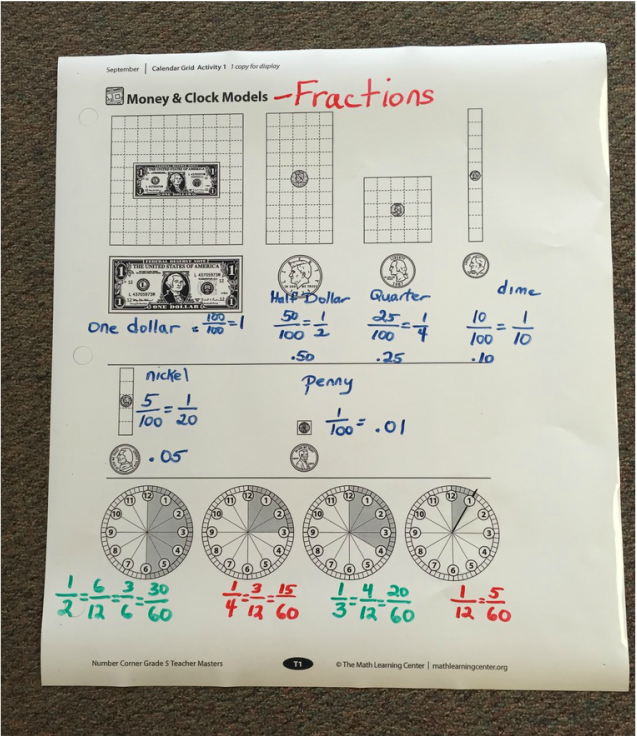 Unit 2 adding and subtracting fractions hallway 5 west math mr examples of subtracting fractions problems using the clock andor money models ccuart Gallery